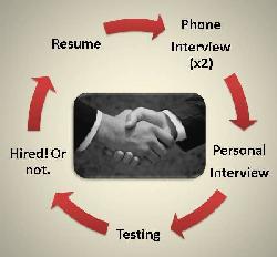 hiring-process, Endava Romania