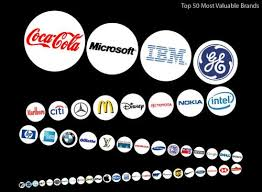 the most valuable brands 2013
